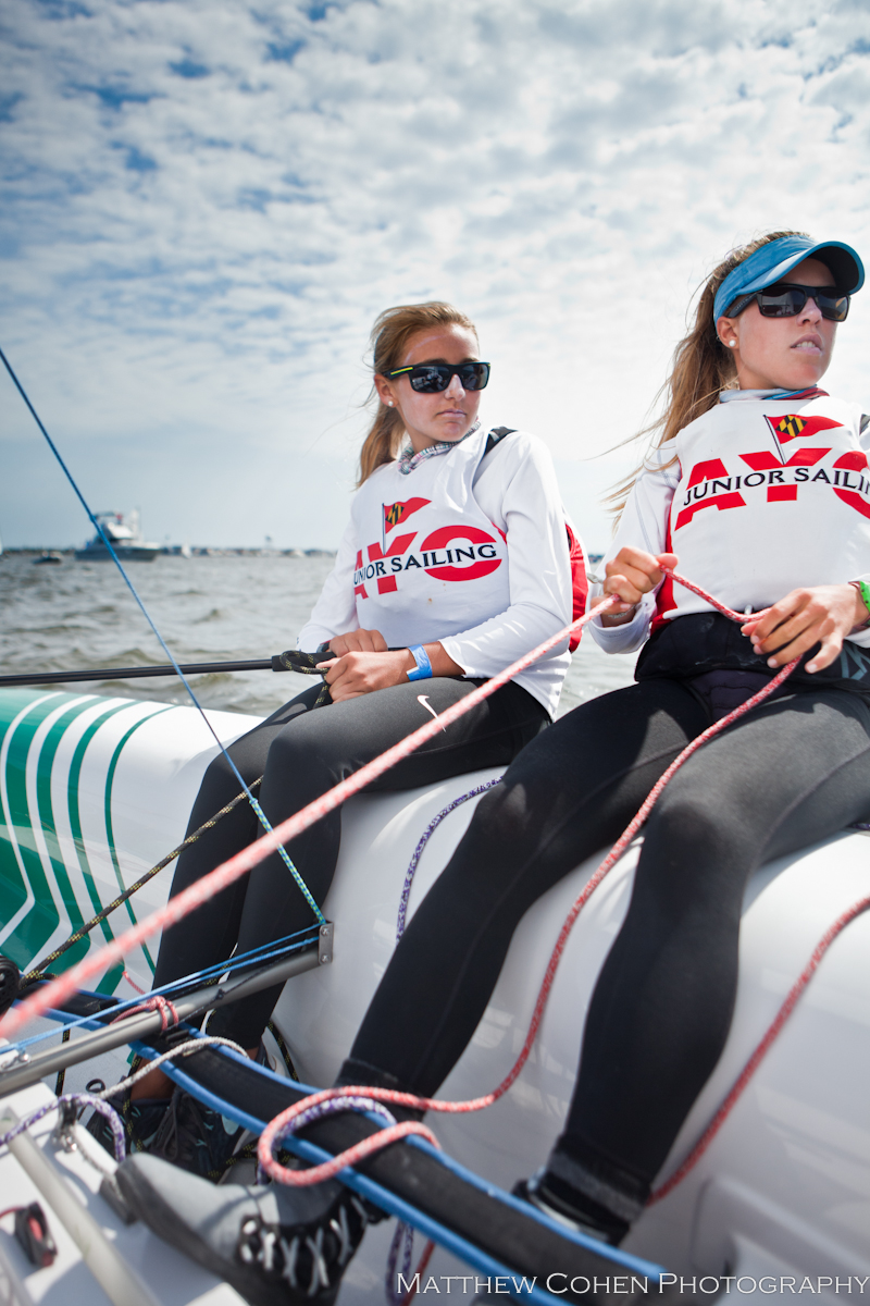 US Sailing Chubb Junior Champ